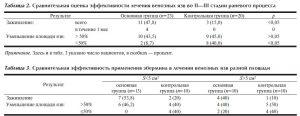 Эффективность препарата эбермин в лечении трофических язв венозной этиологии